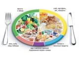 Горняк - иконка «питание» в Батагае